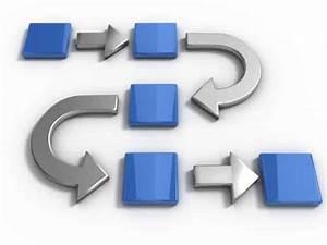 Gestão de Projetos: Usando o Diagrama de Redes para ...