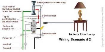 wiring diagram electrical outlet wiring image similiar receptacle wiring keywords on wiring diagram electrical outlet