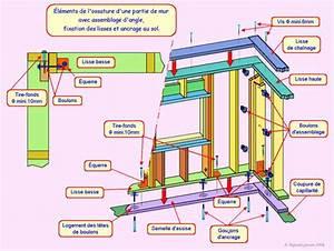 construction maison metallique particulier 12 la maison With construction maison metallique particulier