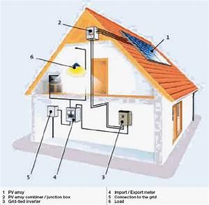 Rentabilite Autoconsommation Photovoltaique : n 1846 rapport d 39 information de m serge poignant ~ Premium-room.com Idées de Décoration