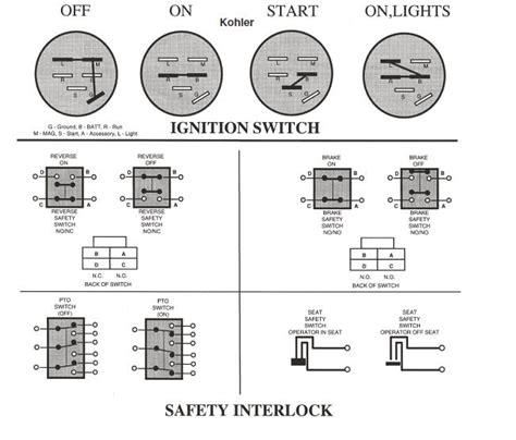 Cub Cadet Ignition Switch Wiring Diagram