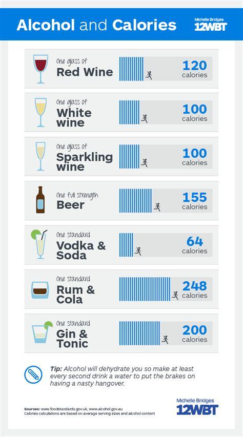 long     burn   calories  alcohol wbt wbt