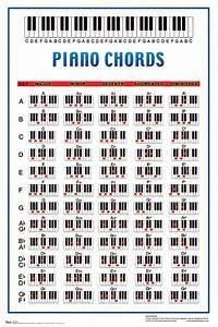Ultimate Guitar Chord Chart Pdf Basic Major And Minor Chords Of A Piano Beginner Google