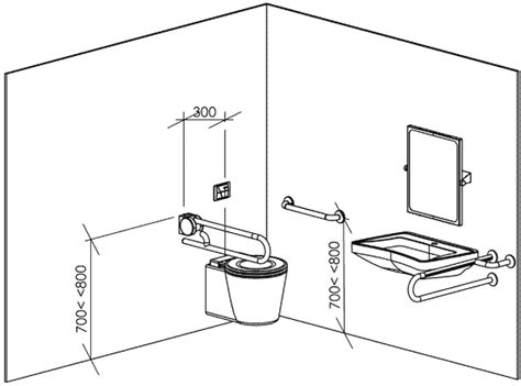 rappel de la norme fran 231 aise nf p 99 611 pour l 233 quipement des sanitaires pmr odf