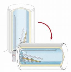 Chauffe Eau Electrique Horizontal : chauffe eau lectrique fagor 200l r versible horizontal ~ Edinachiropracticcenter.com Idées de Décoration