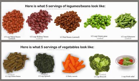 legumes cuisine the health nut corner 05 01 2015 06 01 2015