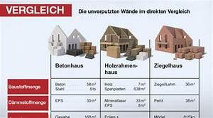 U Wert Holz : beton holz oder ziegel ~ Lizthompson.info Haus und Dekorationen