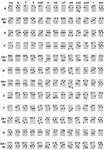 Free Ukuleles Chords Charts Pdf