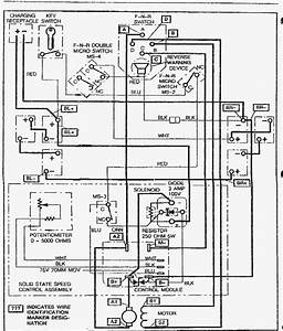 Club Car Powerdrive Charger Wiring Diagram