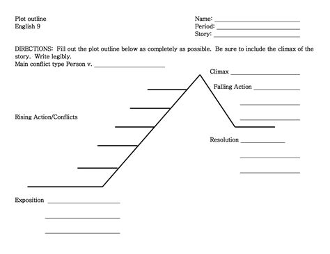 plot outline template 14 best images of story plot worksheet plot structure diagram template story