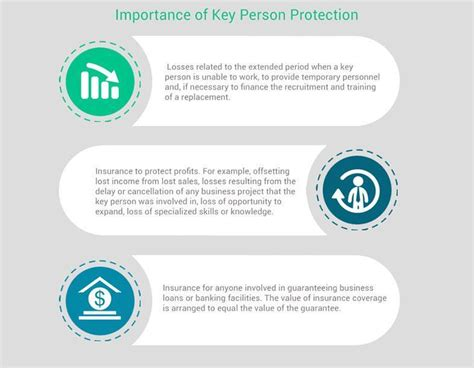 Key person insurance is a life insurance policy taken out on an executive member of a business. Santa Barbara Buy-Sell Agreements | Key Person Coverage ...