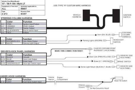 2007 Chevy Silverado Remote Start Wiring Diagram by 05 Remote Start Wire Project Questions F150online