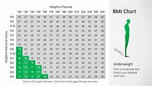 Bmi Charts Children Bmi Chart Template For Powerpoint Slidemodel
