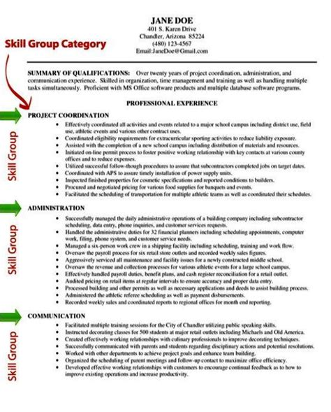 Skills And Ability For Resume by Resume Skills And Ability Resume Sle Hopefully