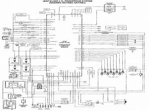 2001 Jeep Grand Cherokee Fuse Diagram
