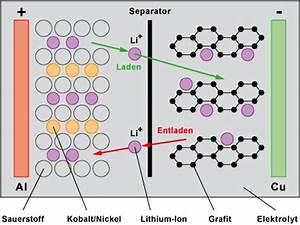 Li Ion Akku Laden : lithium ionen akkus li ionen akku ~ Kayakingforconservation.com Haus und Dekorationen