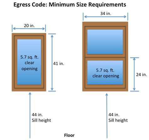 Bedroom Definition Building Code by Egress Window Dimensions 5sqft Allowed For Floor