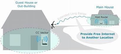 Wifi Range Extender Cc Booster Extended Ghz