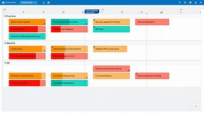 Release Plan Template Productplan Templates