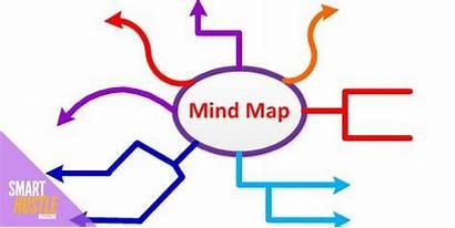 Mind Mapping Smarthustle Making