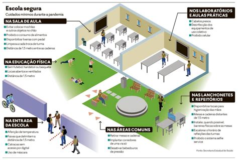 Volta às aulas em Goiás requer aprendizado sobre protocolos