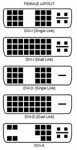 File Dvi Connector Types Svg