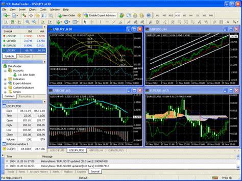 mt4 platform forex trading platform style living 101