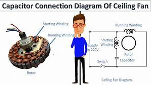 4 Wire Ceiling Fan Capacitor Wiring Diagram