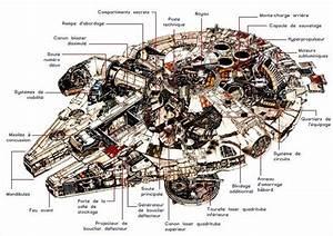 Faucon Millenium Star Wars : faucon millenium ~ Melissatoandfro.com Idées de Décoration