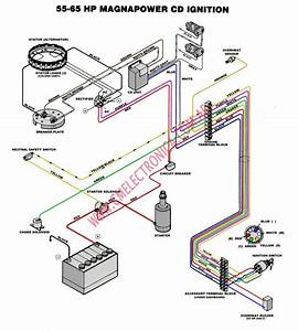 Diagram  Wiring Diagram Honda Transalp Full Version Hd