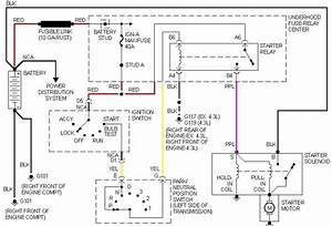 Neutral Safety Switch Wiring Diagram  U0026 5 Pin Relay Wiring Diagram