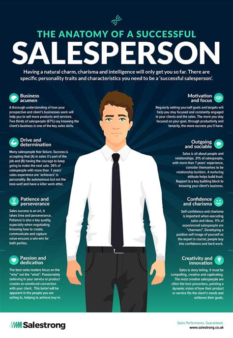 What Makes A Successful Salesperson (infographic