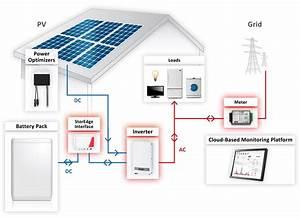 Solaredge Storedge U2122 Battery Storage System