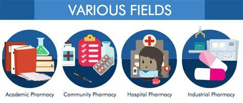 Types Of Pharmacy by Pharmacy Course In Malaysia Eduadvisor