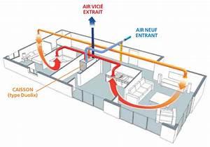 systeme de ventilation maison individuelle With systeme de ventilation maison