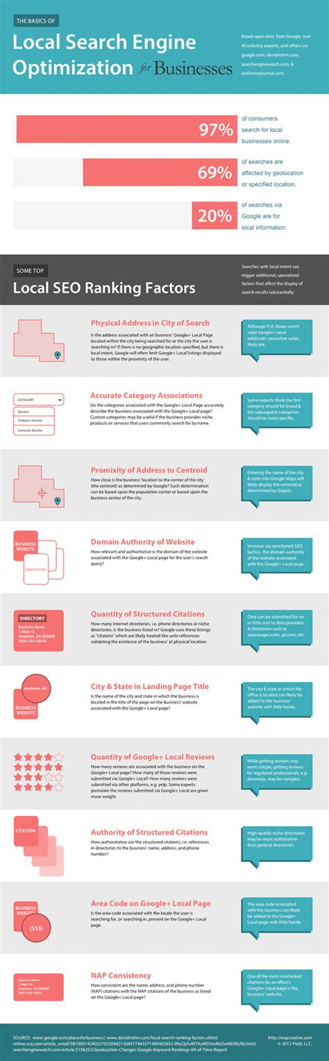 local search engine optimization top local seo infographics