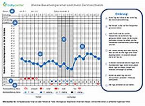 Kalender Tage Berechnen : basaltemperatur messen und zervixschleim beobachtung ~ Themetempest.com Abrechnung