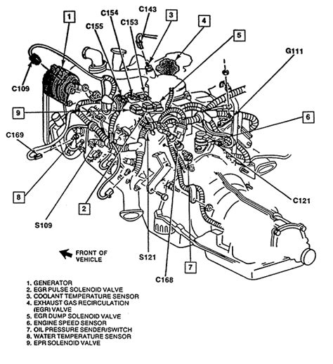 350 Engine Firing Diagram by Basic Car Parts Diagram 1989 Chevy 350 Engine