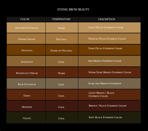 brown paint color chart pictures to pin on