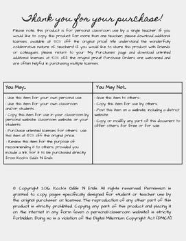 Soapstone Worksheet Template By Koch's Odds N' Ends Tpt