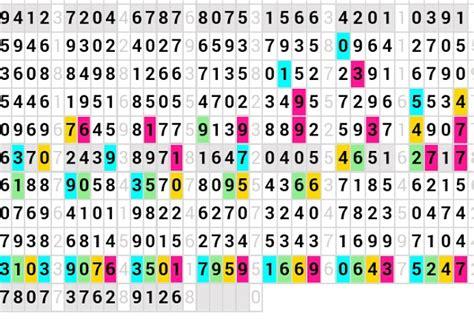 data hk warna harian asik ngept  bos
