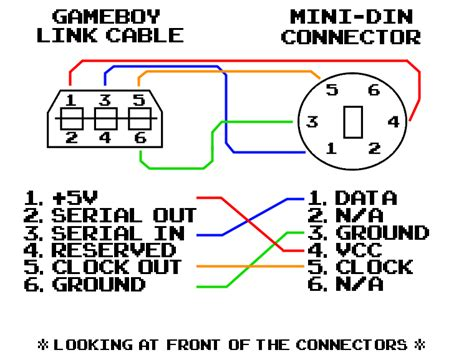 lsdj keyboard gbc link cable other wire color page 1 bugs and requests forums