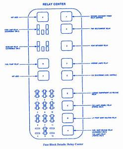 Pontiac Aztek 2003 Main Relay Fuse Box  Block Circuit Breaker Diagram