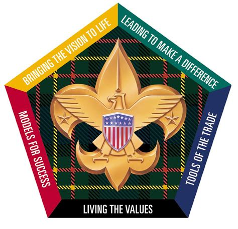 Boy Scout Revolutionary Logo Sticker - ProSportStickers.com