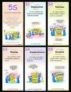 1000+ images about Lean Manufacturing on Pinterest Lean