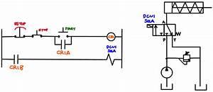 6 5 Basic Ladder Logic  U2013 Hydraulics And Electrical Control