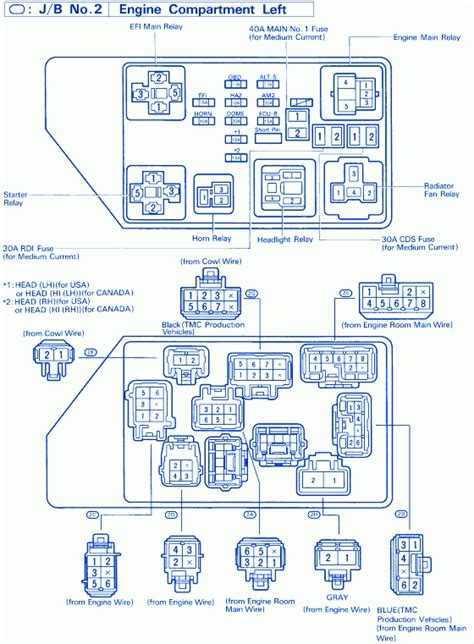 1998 Toyotum Fuse Diagram by 1998 Toyota Camry Engine Diagram Automotive Parts