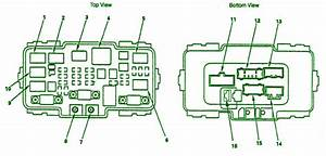 2005 Honda Crv Under The Hood Fuse Box Diagram  U2013 Circuit Wiring Diagrams