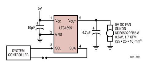 Ltc Datasheet Product Info Analog Devices