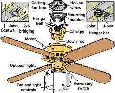 hton bay ceiling fan install how do i install a hton bay ceiling fan